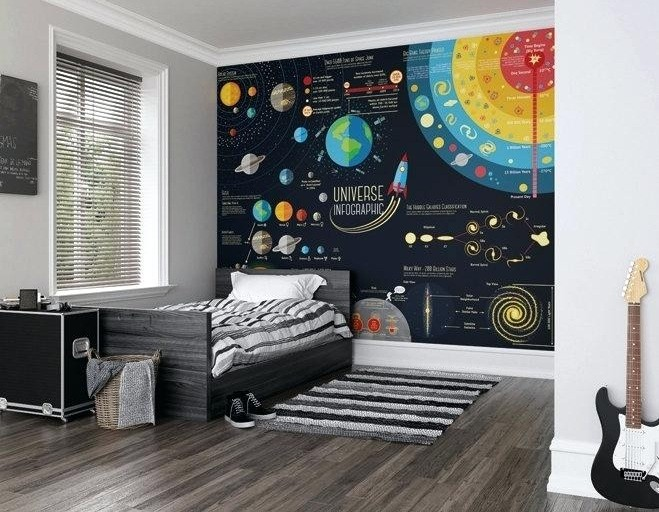 10 Creative Science Themed Bedroom Ideas Home Interiors